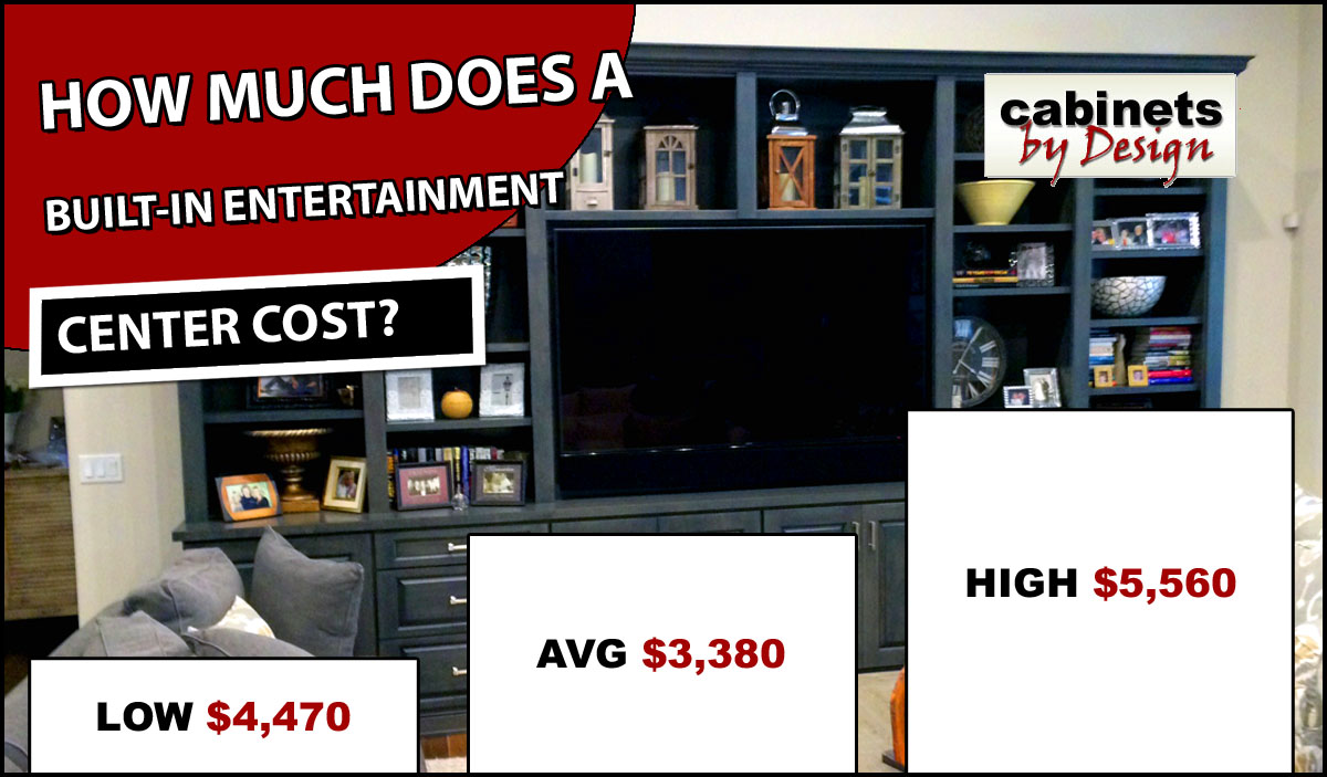 Built In Entertainment Center Cost