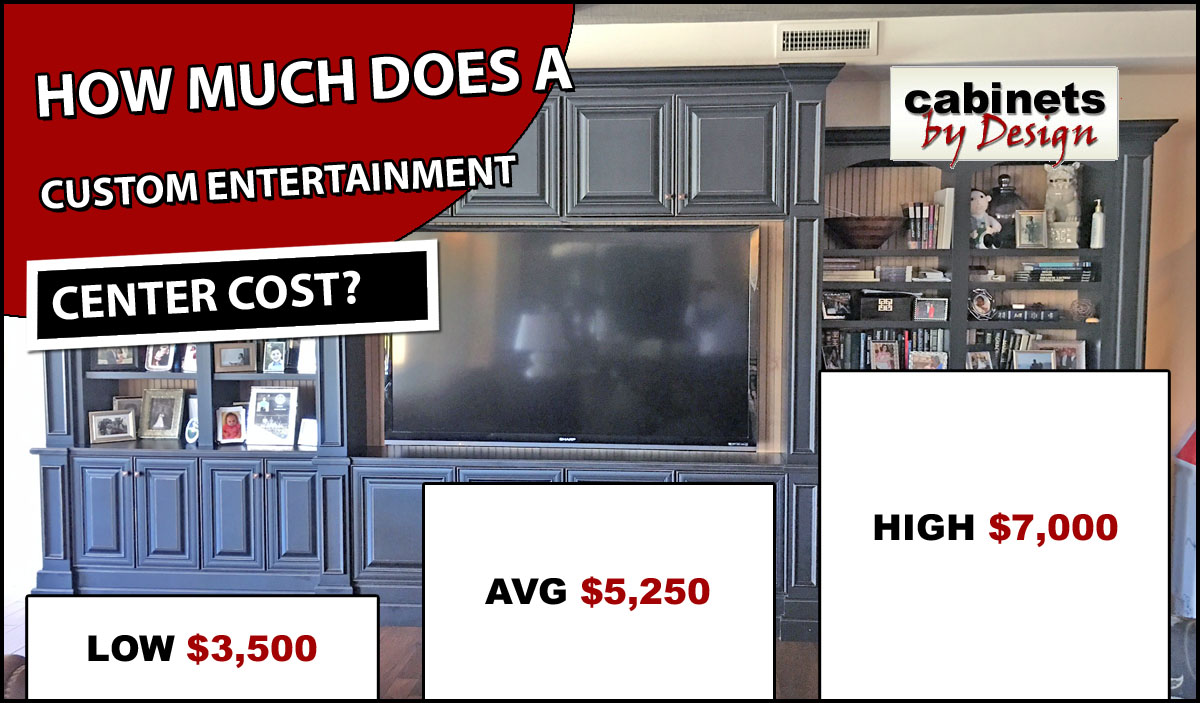 Custom Entertainment Center Cost